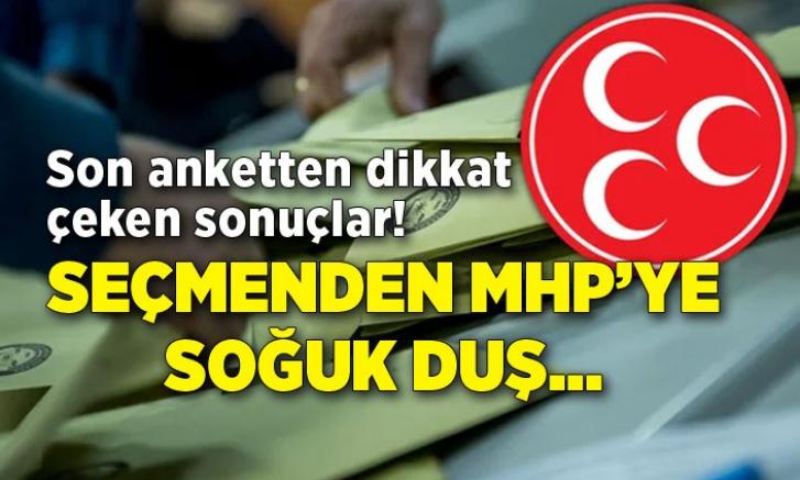 Anketlere göre en çok seçmen kaybeden MHP