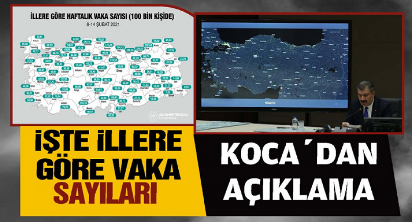 Fahrettin Koca : İl bazında 7 günlük Kovid-19 vaka sayılarını açıkladı