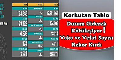 Türkiye'de Kovid-19'da günlük en yüksek vefat sayısı 174 kişi hayatını kaybetti